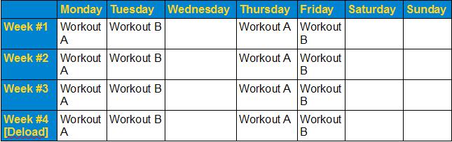 One Arm Push Up Training Plan