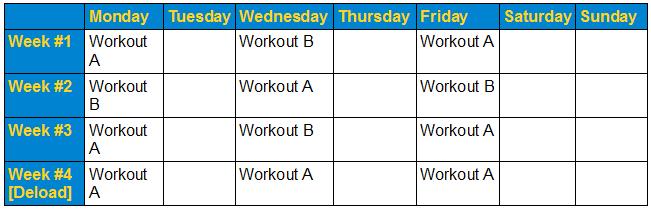 3-day plan