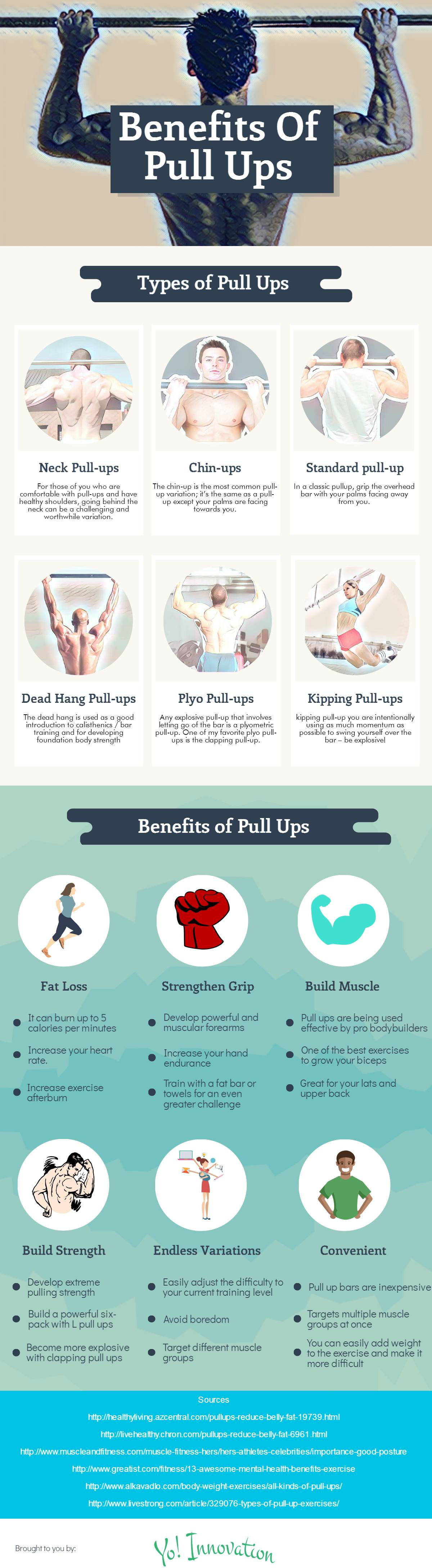The benefits of pull ups infographic