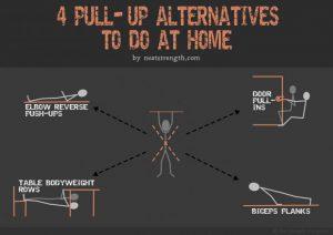 pull up alternatives